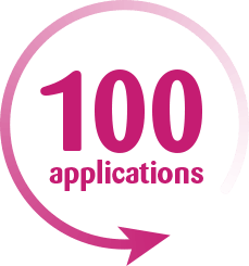 100 applications